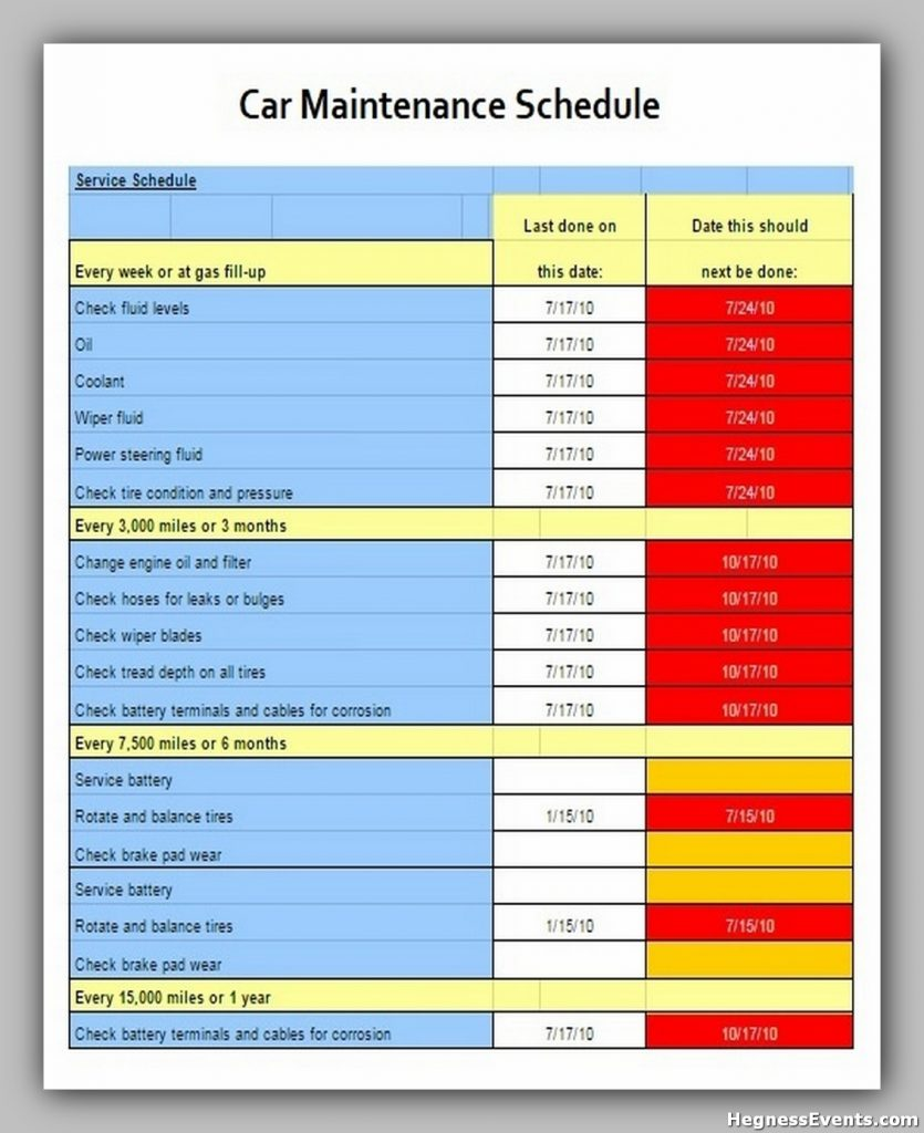 Car Maintenance Schedule Template