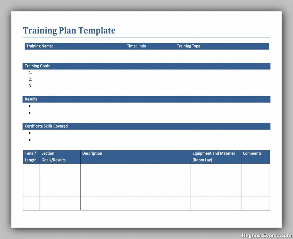Serving Training Manual Template 28