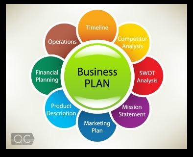 Event Management Business Plan