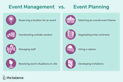 Event Management vs. Planning