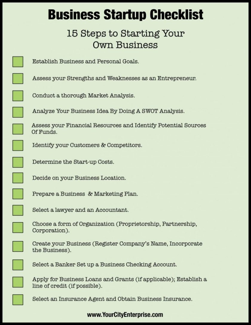 Starting An Event Planning Business Checklist Open House Unique