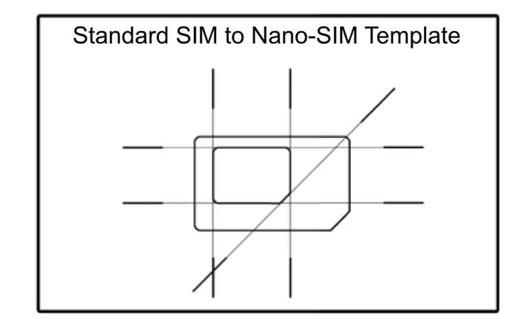 micro sim to nano sim template Koman.mouldings.co
