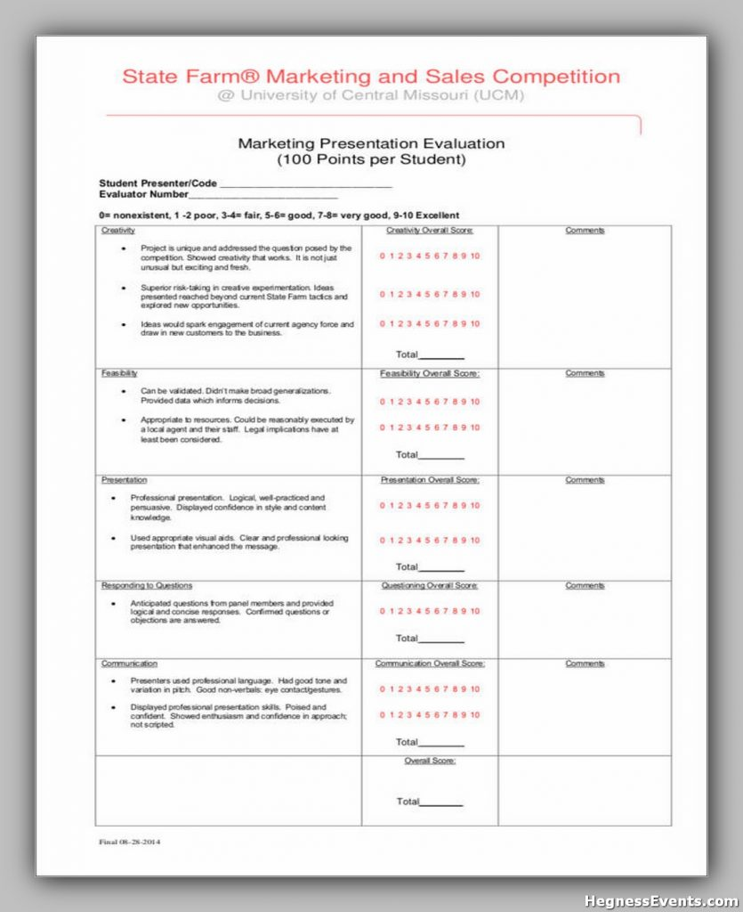 Marketing Presentation Evaluation Form Template