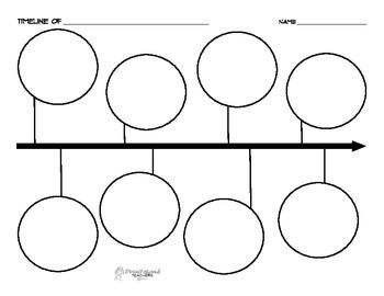 Blank Timeline Templates PDF
