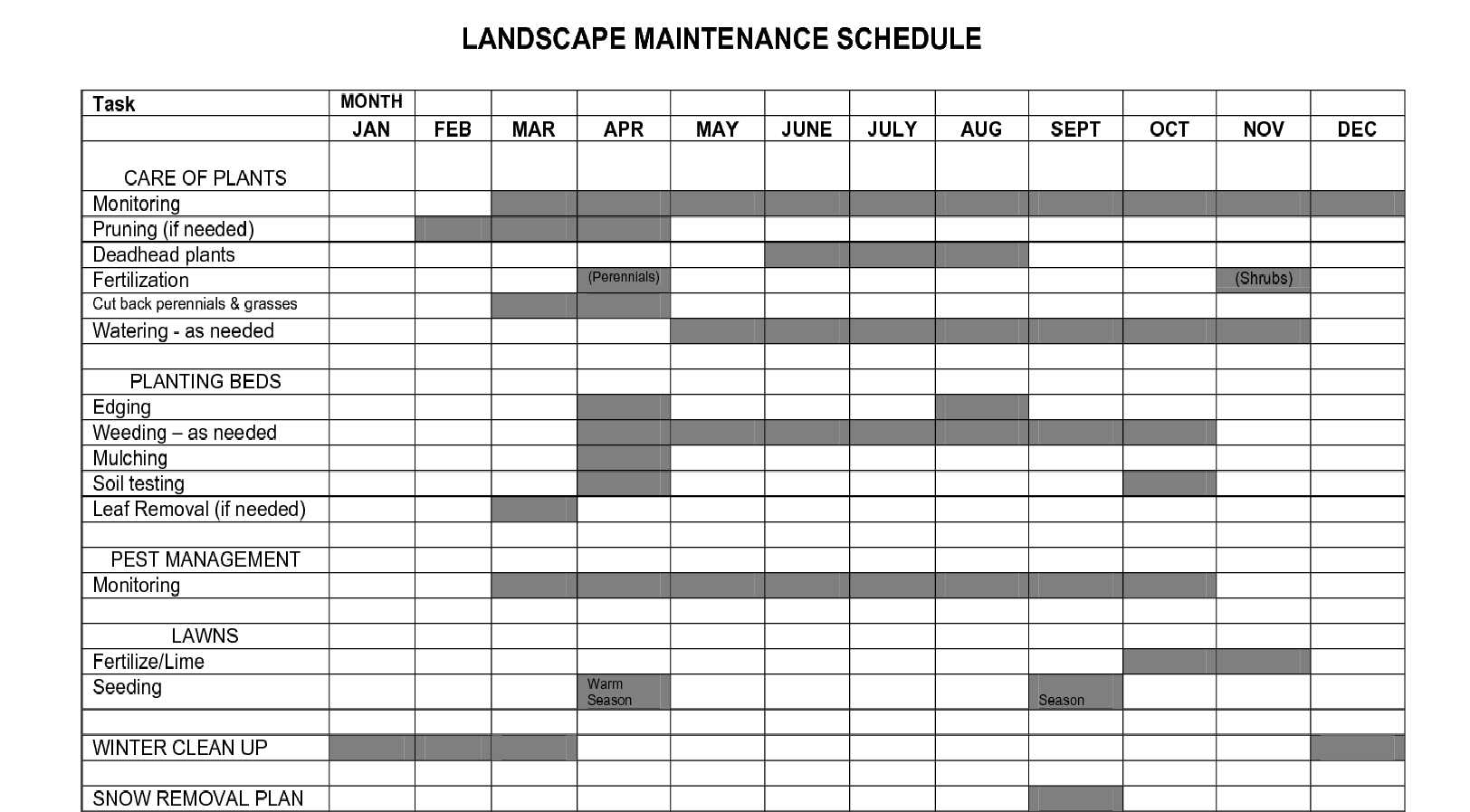 maintenance schedule template