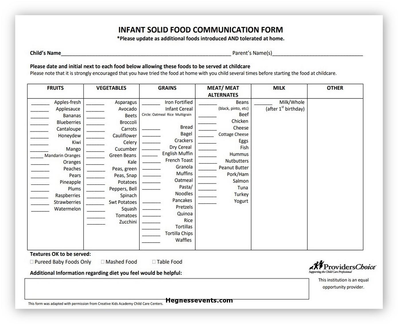 Food Communication Form