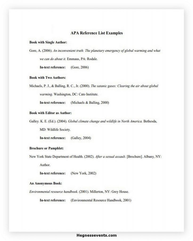 APA Reference List Template