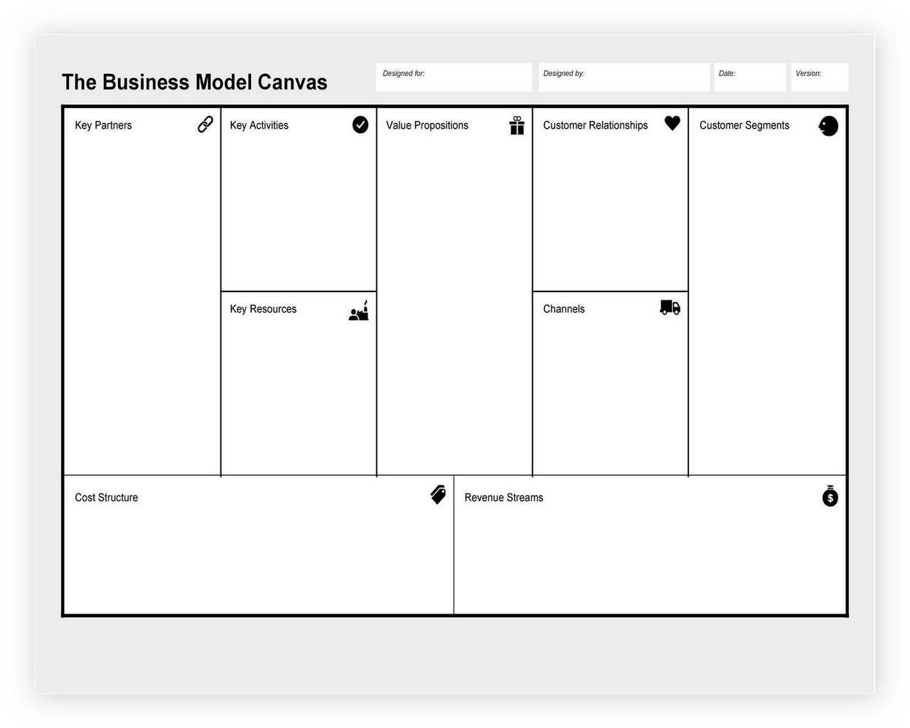 Business Model Canvas Template 01