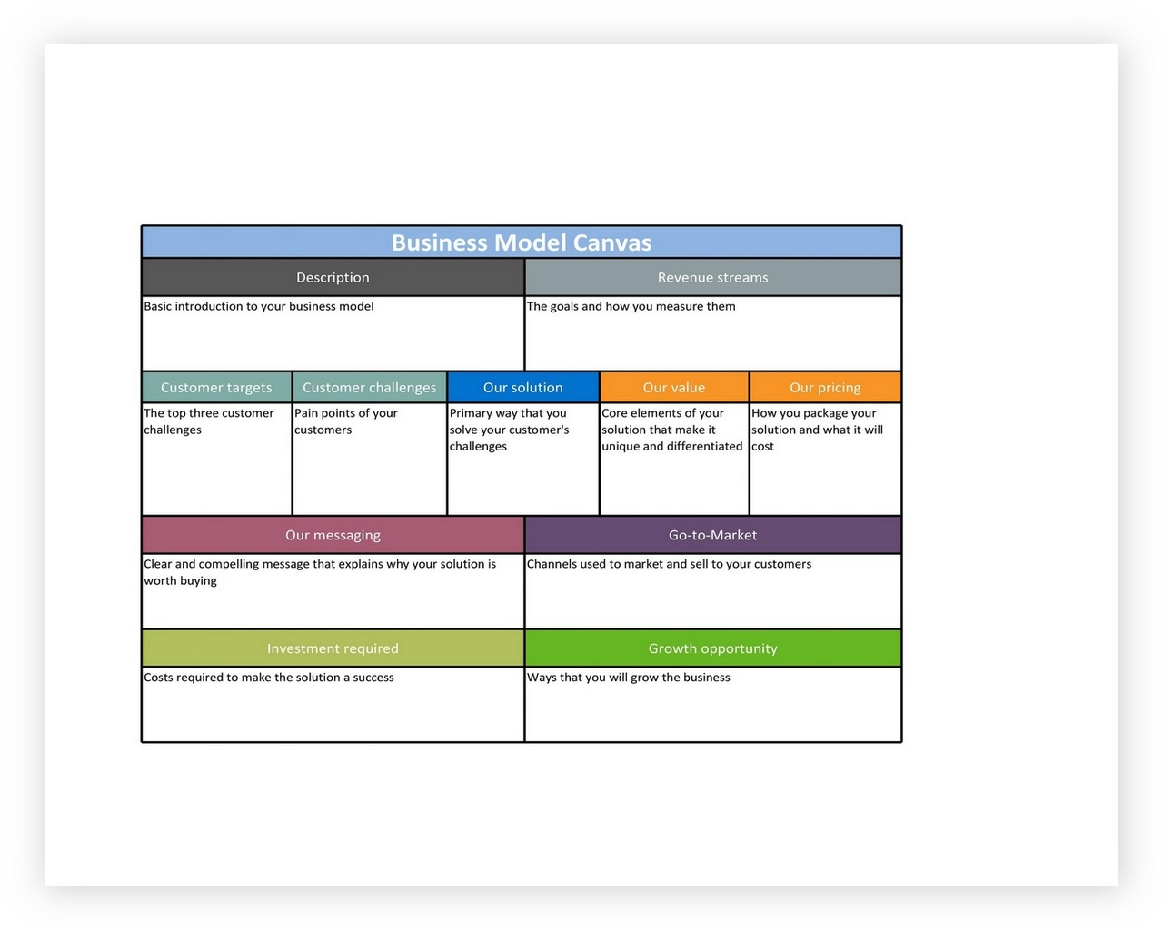 Business Model Canvas Template 03