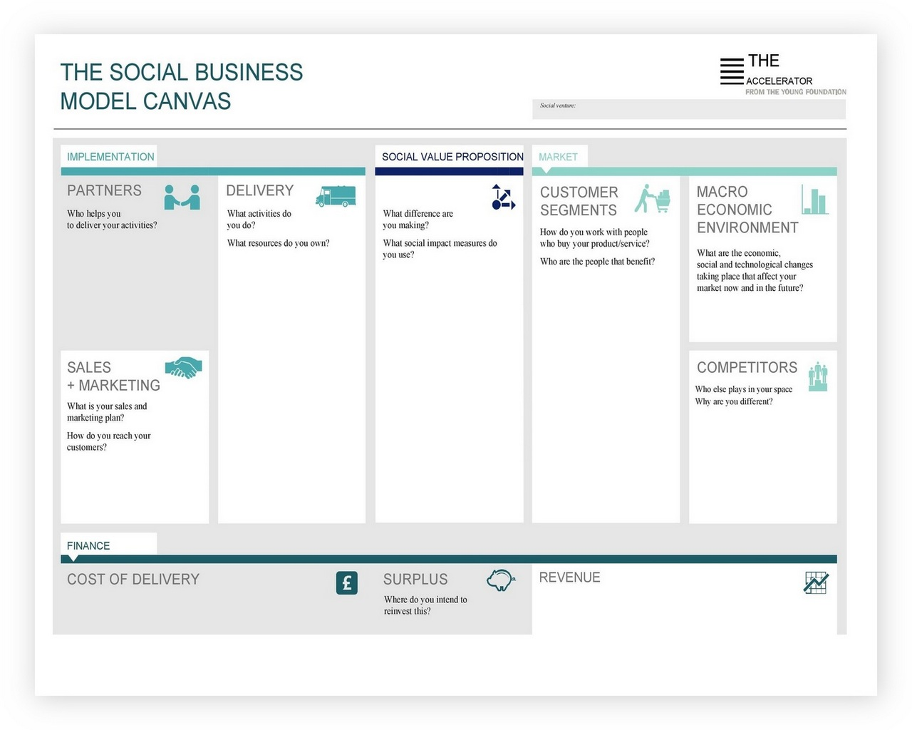 Business Model Canvas Template 04