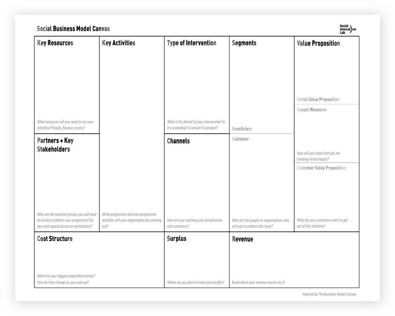 Business Model Canvas Template 06