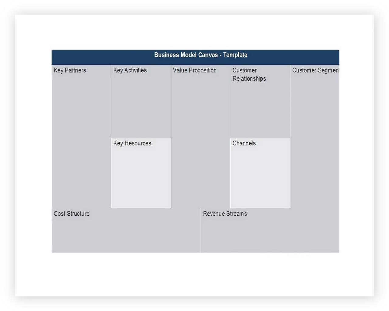 Business Model Canvas Template 07