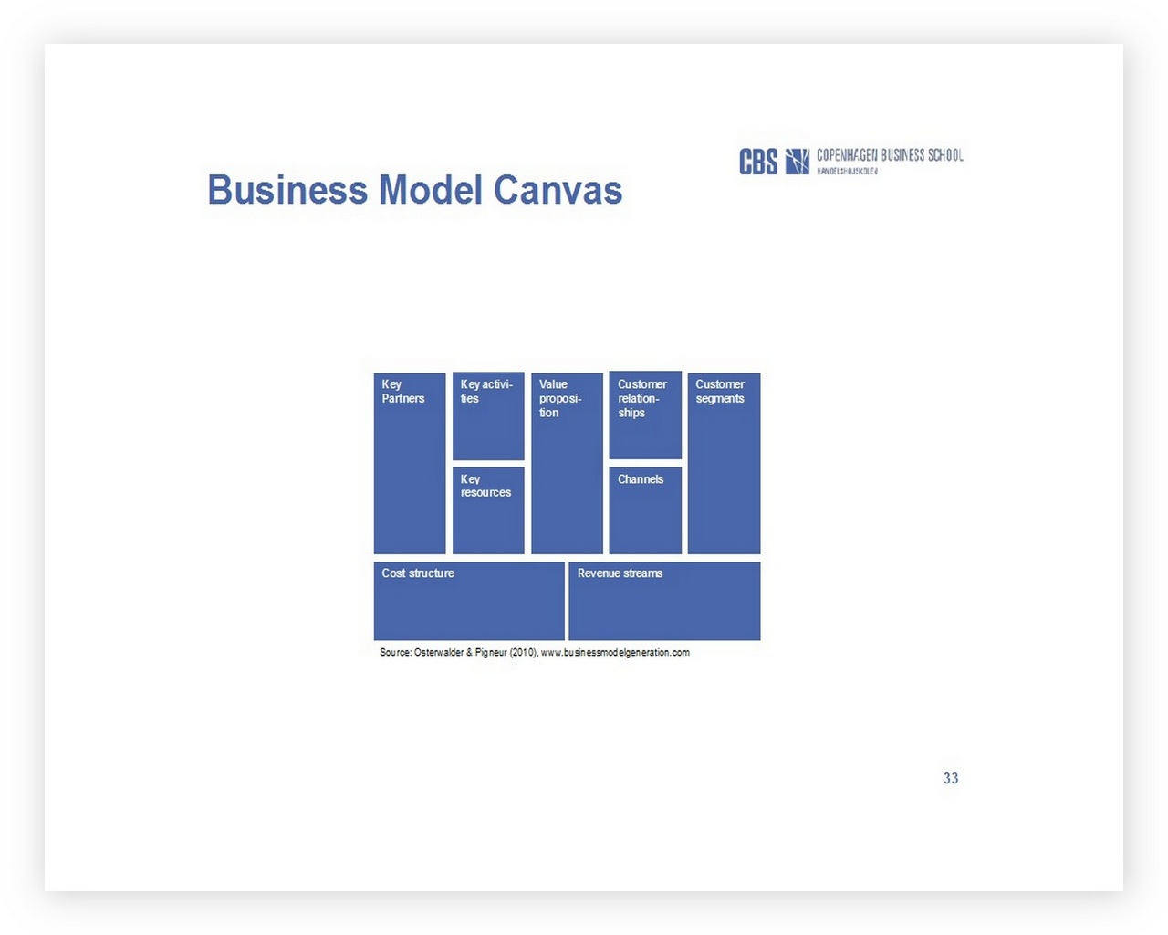 Business Model Canvas Template 08