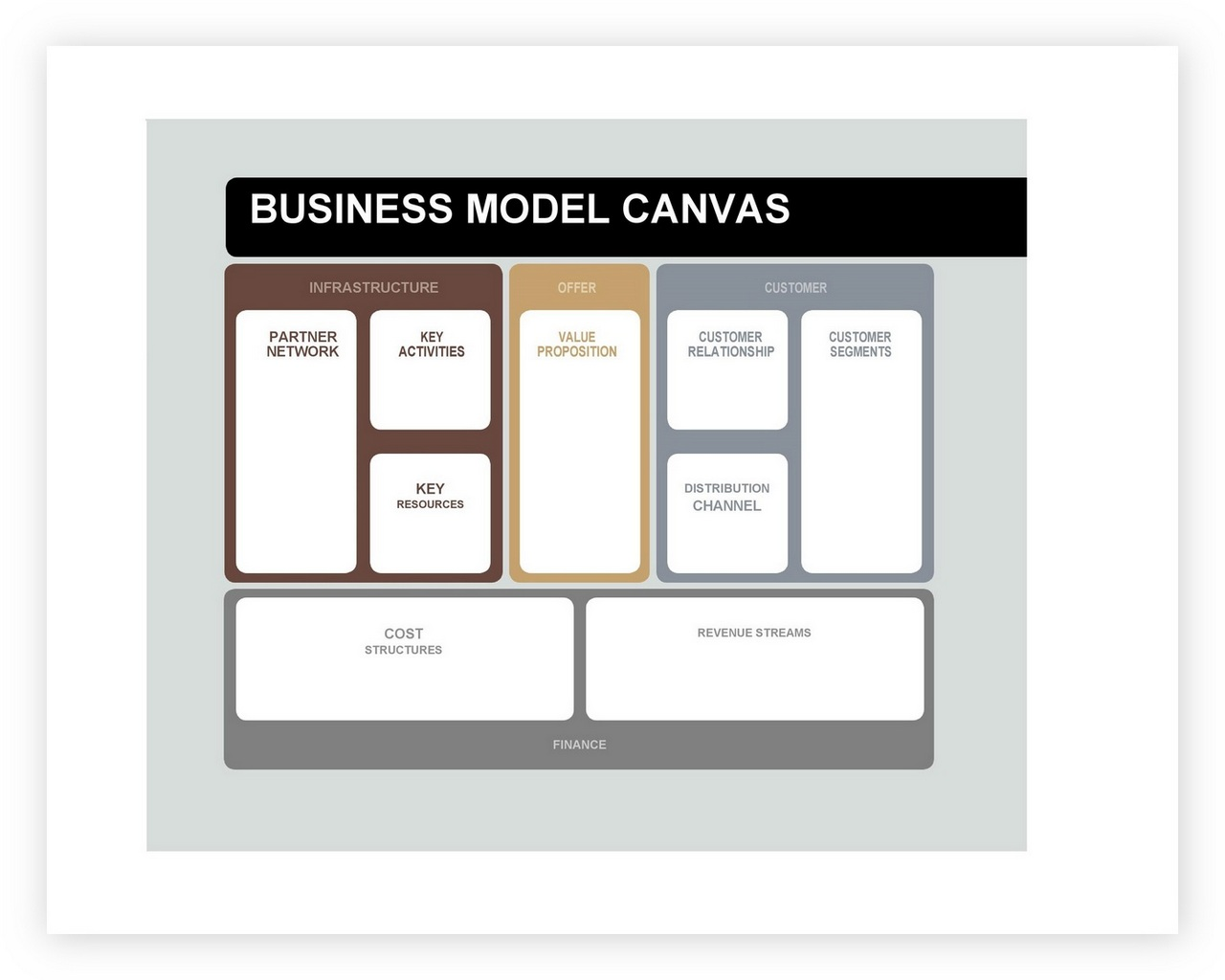 Business Model Canvas Template 10