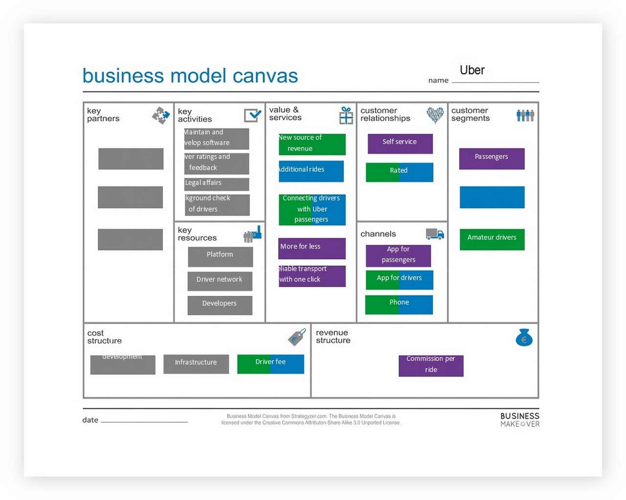 Business Model Canvas Template 11