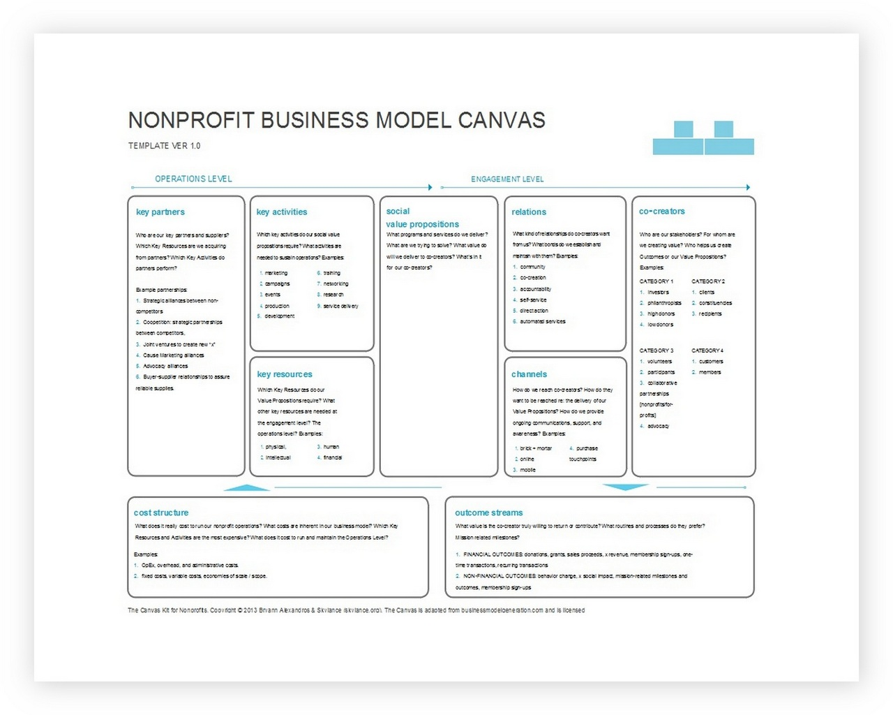 Business Model Canvas Template 12