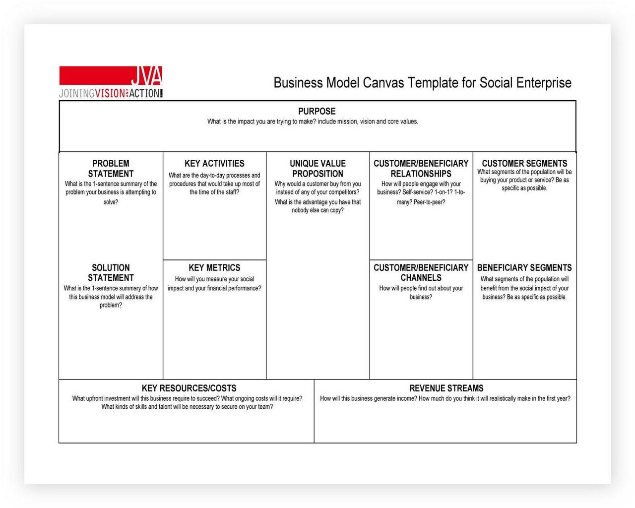 Business Model Canvas Template Word 12