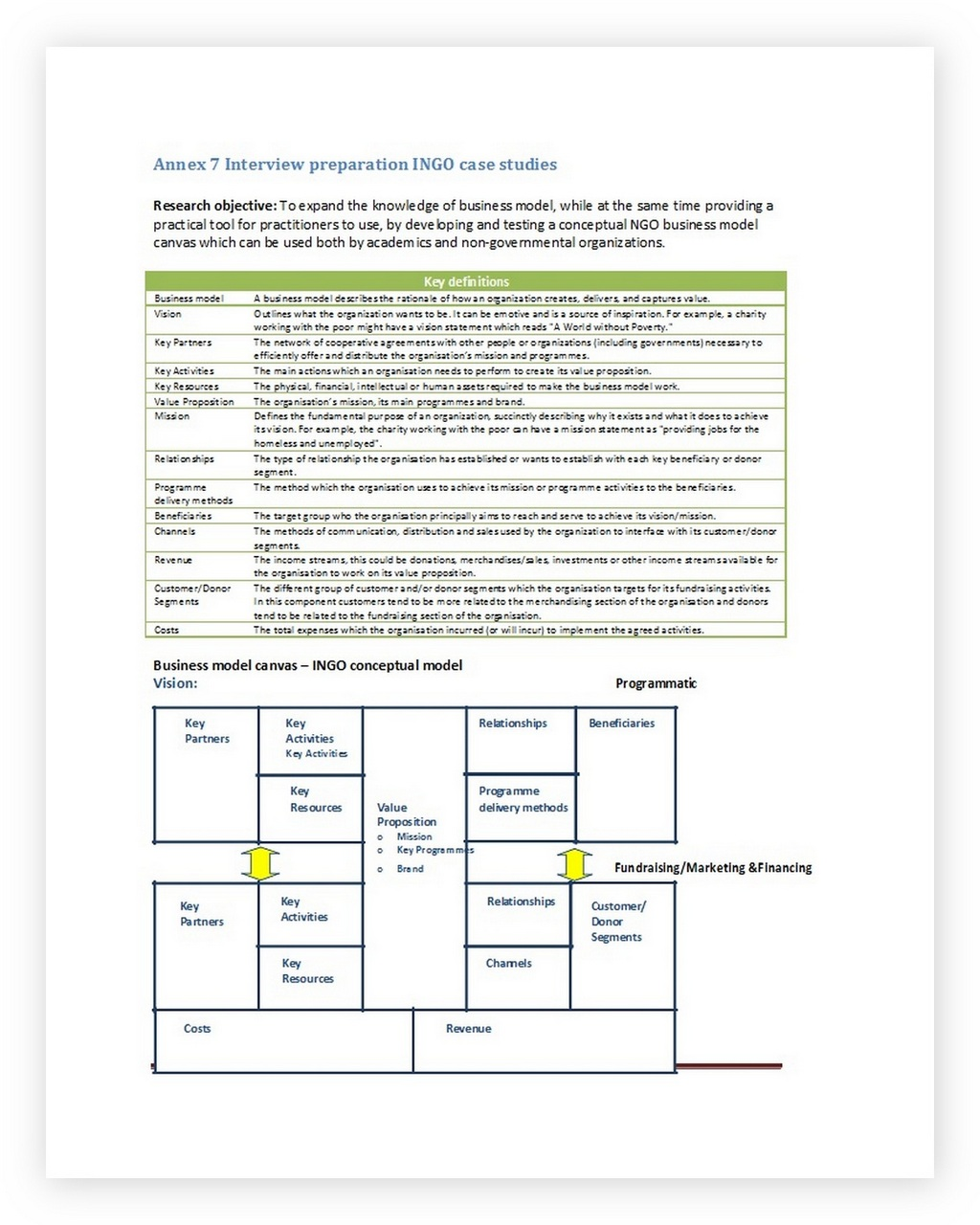 Business Model Canvas Template Word 14