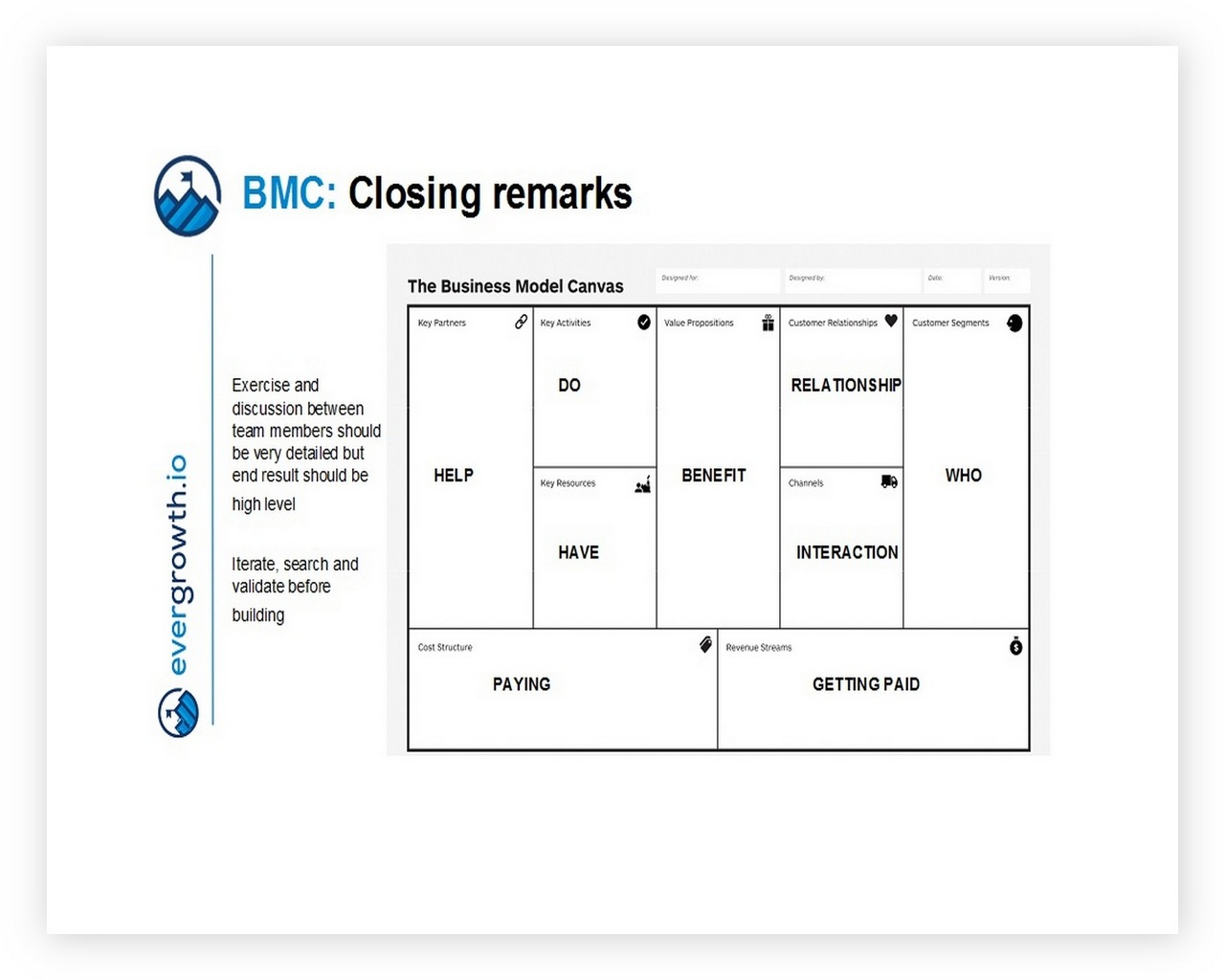 Business Model Canvas Template Word 15
