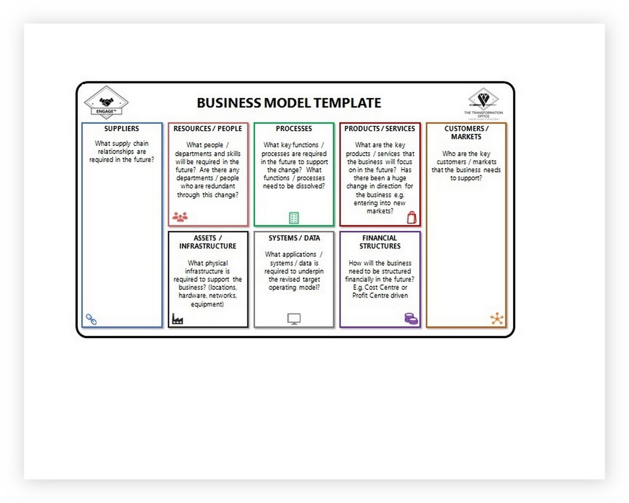Business Model Canvas Template ppt 01
