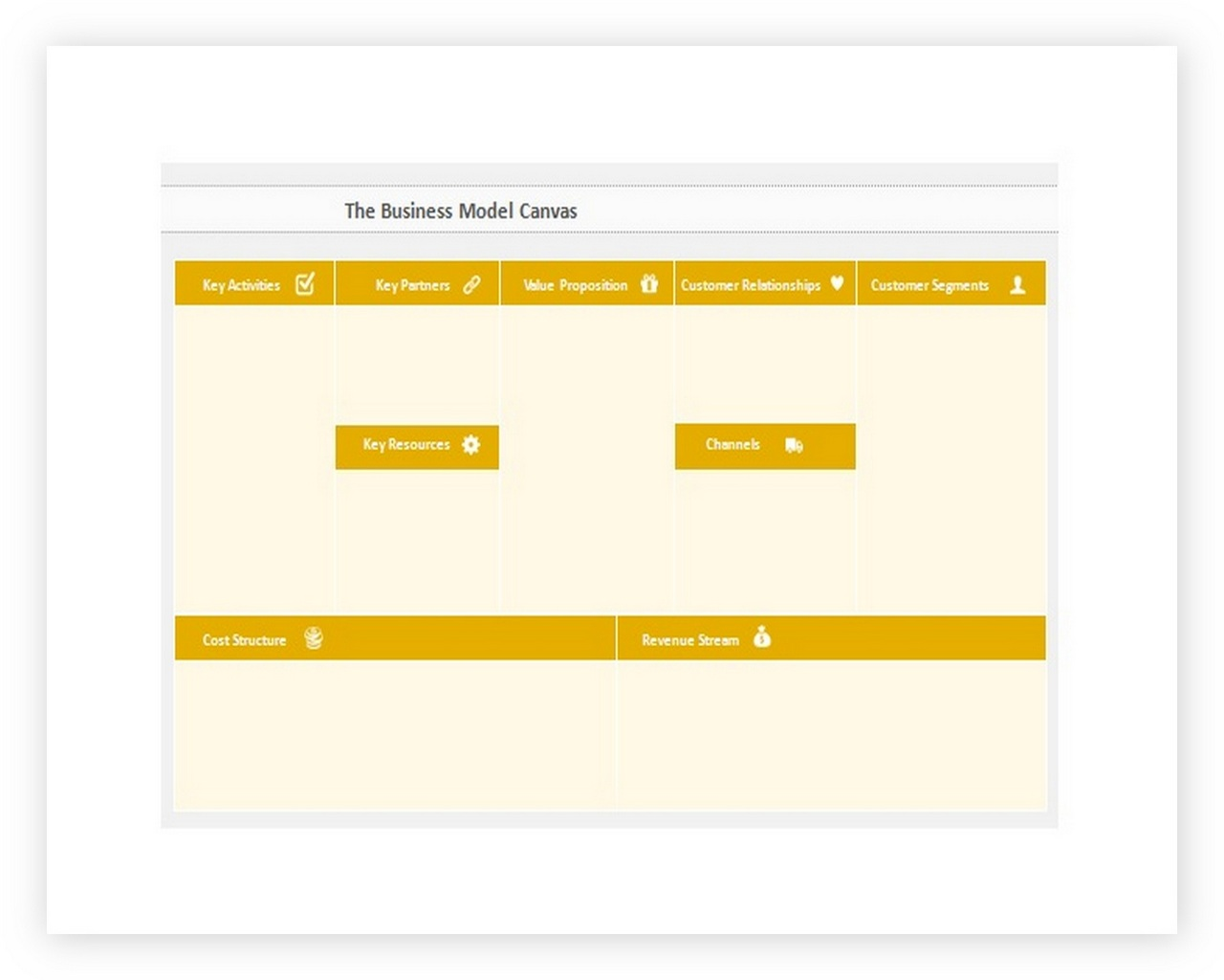 Business Model Canvas Template ppt 02