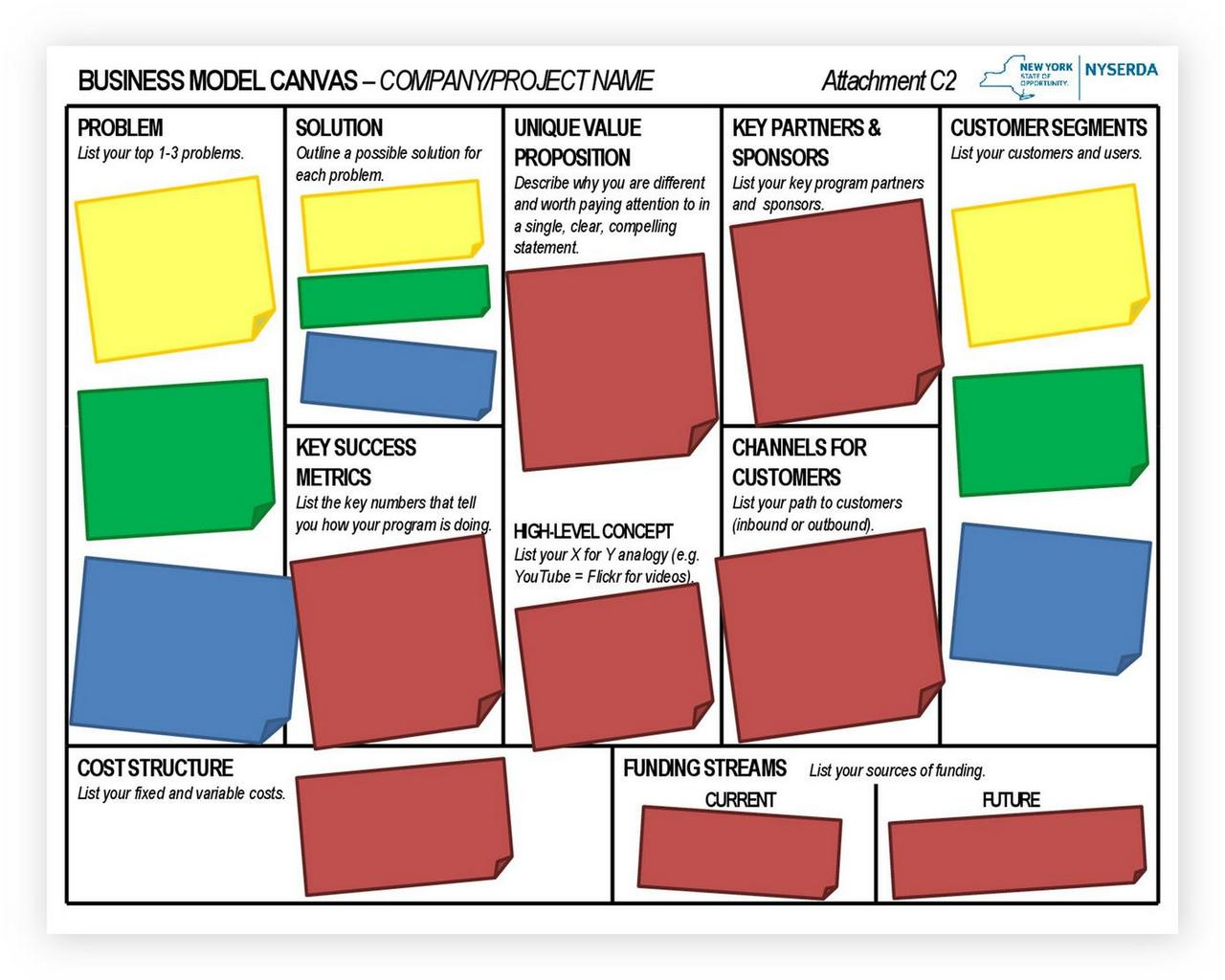 Business Model Canvas Template ppt 05