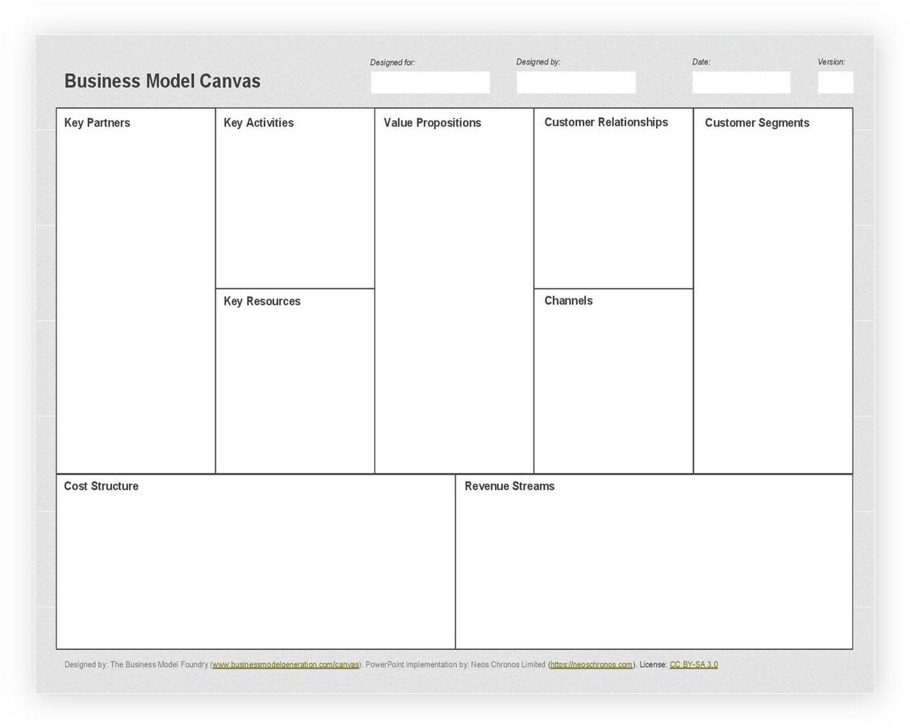 Business Model Canvas Template ppt 08