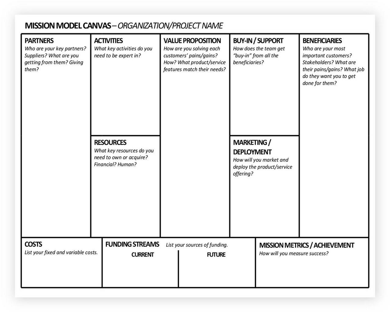 Business Model Canvas Template ppt 09