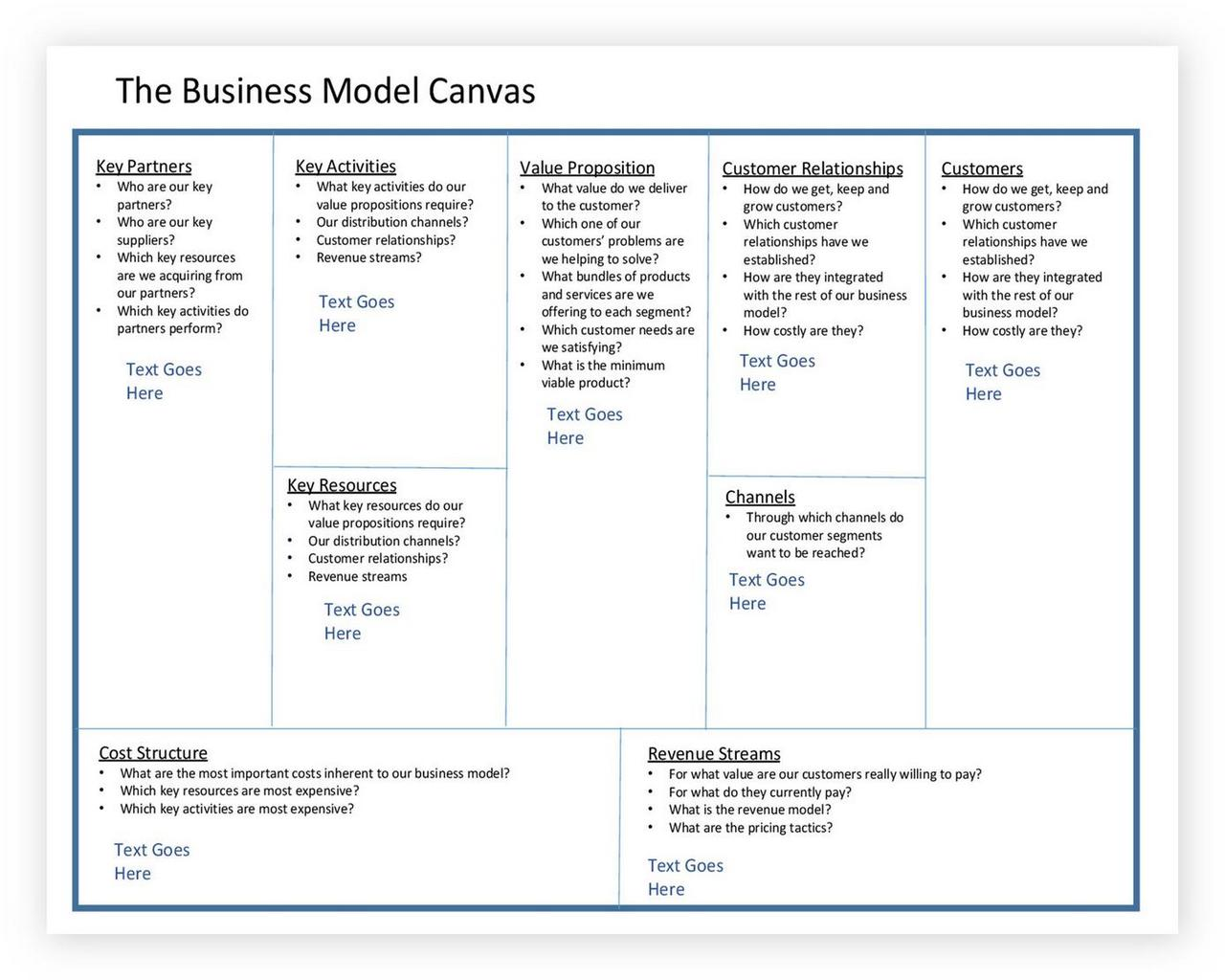 Business Model Canvas Template ppt 10