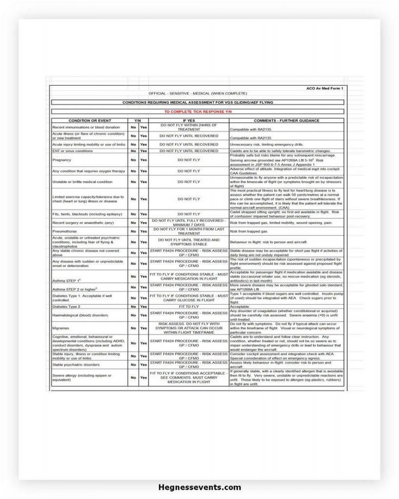 General Medical Assessment Form