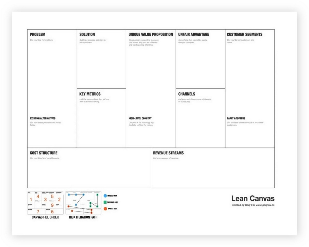 Lean Business Model Canvas Template 01